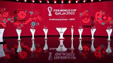 قرعهکشی مرحله انتخابی جام جهانی ۲۰۲۲ در اروپا