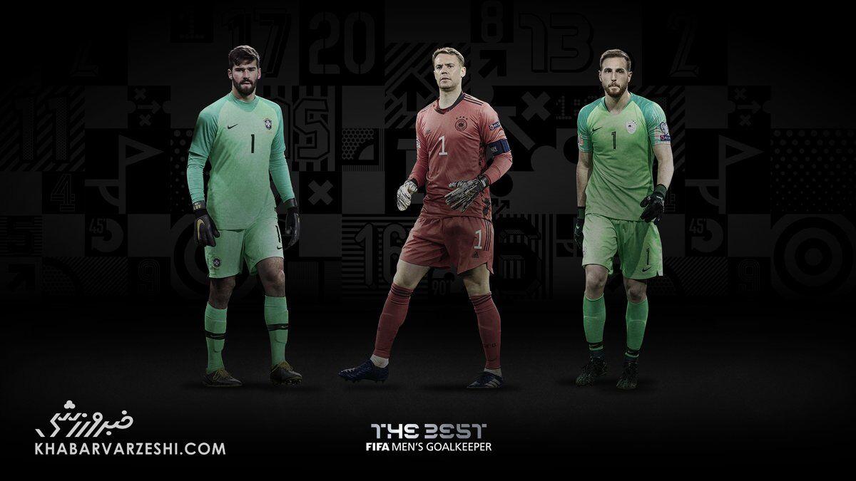 بهترینهای فیفا 2020 (بهترین دروازهبان مردان)
