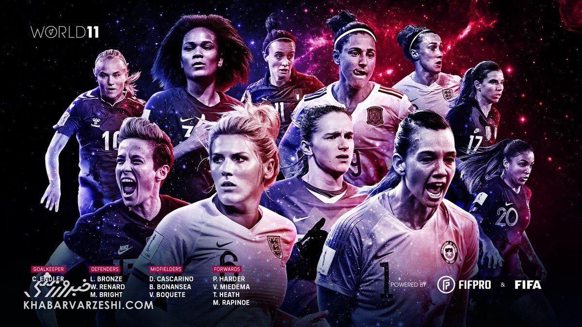 تیم منتخب زنان فیفا 2020