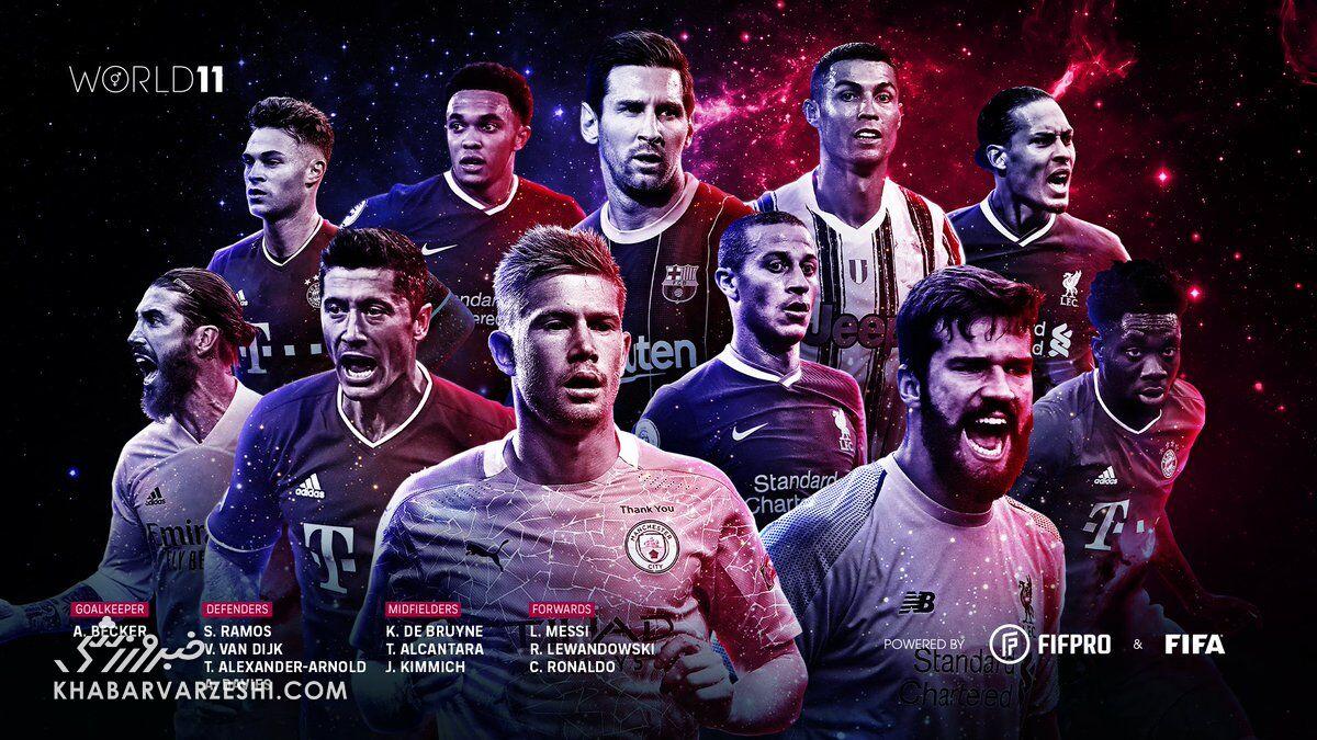 تیم منتخب مردان فیفا 2020