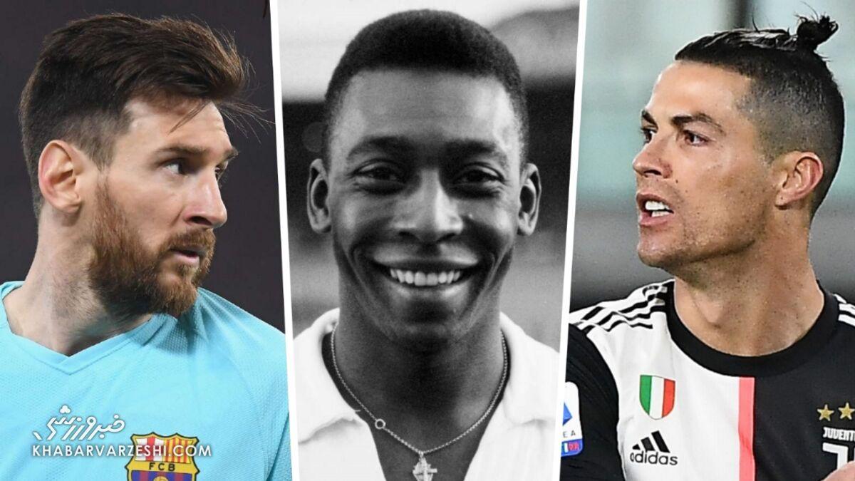 پله بیخیال نمیشود؛ ستاره برزیلی بالاتر از لیونل مسی و کریستیانو رونالدو