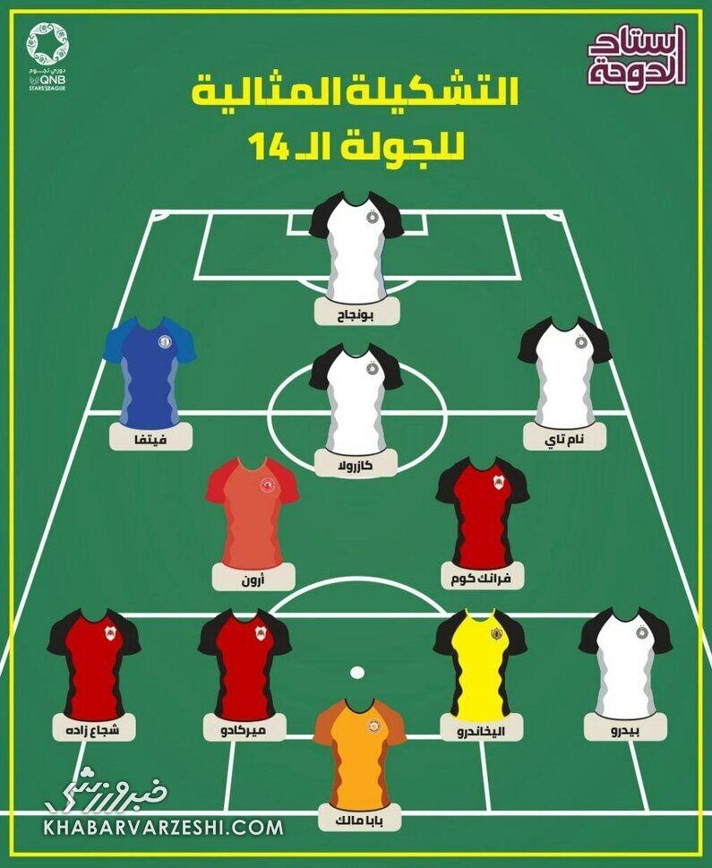 شجاع خلیلزاده در تیم منتخب لیگ ستارگان قطر