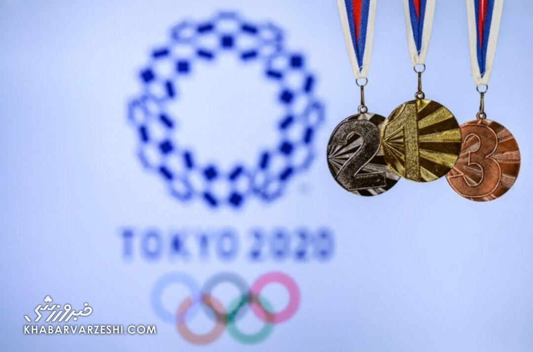بازیهای المپیک، رنکینگ جهانی ۲۰۲۱ نروژ