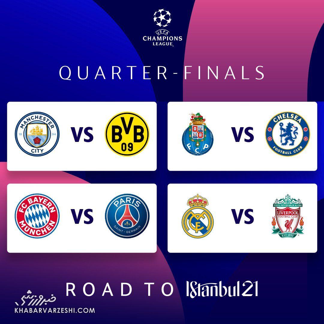 قرعهکشی مرحله یکچهارم نهایی لیگ قهرمانان اروپا