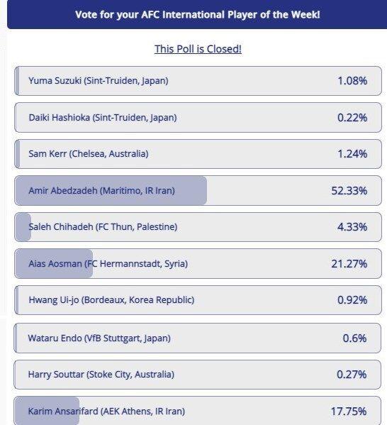 عابدزاده بهترین لژیونر هفته گذشته آسیا شد