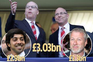 مالکان میلیاردری که به دنبال پول سوپرلیگ اروپا هستند/ پول کثیف!