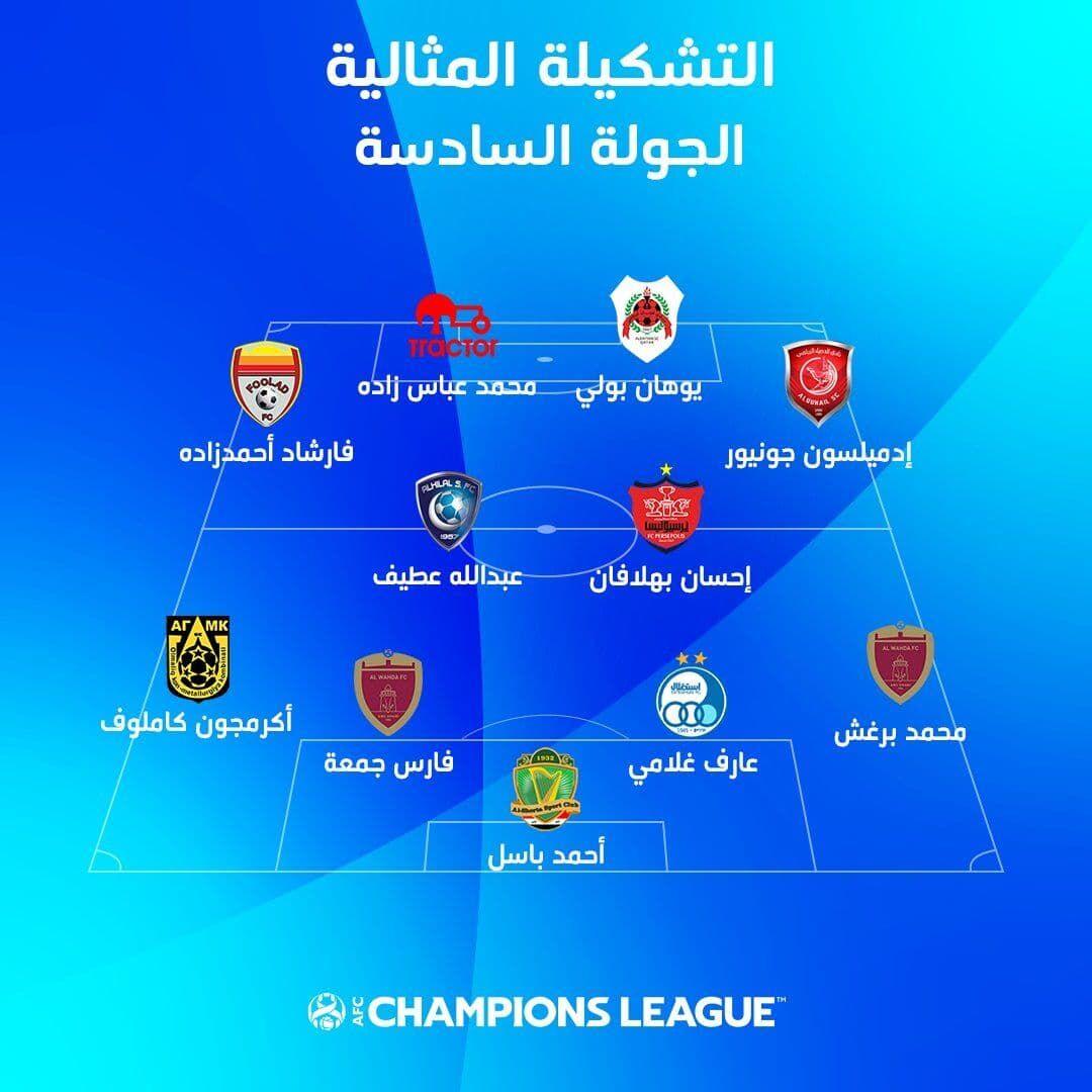 عکس| ۴ ایرانی در تیم منتخب هفته لیگ قهرمانان آسیا