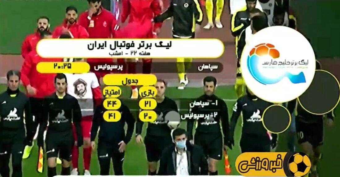 ویدیو| پیش بازی رقابتهای حساس امروز لیگ برتر
