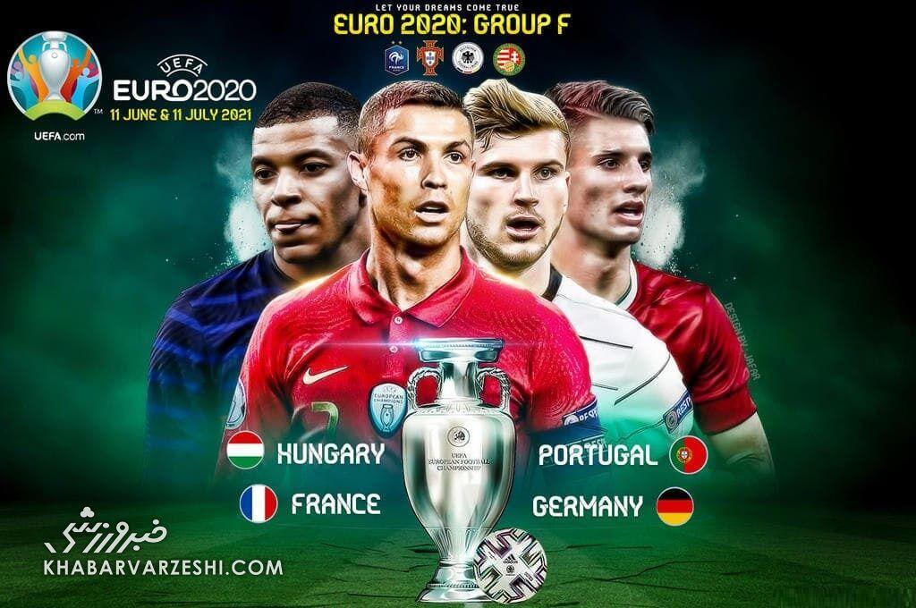 بررسی گروه F یورو ۲۰۲۰/ گروه قهرمانان
