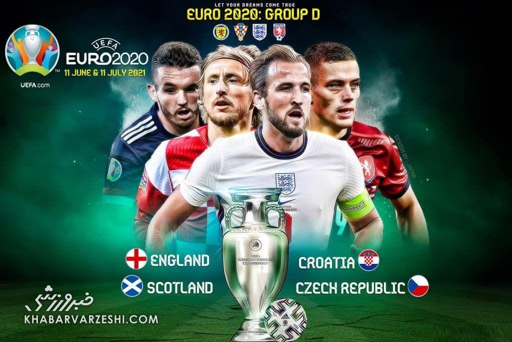بررسی گروه D یورو ۲۰۲۰/ فوتبال در خانه خودش