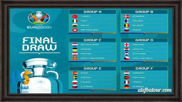 جدول جام ملتهای اروپا ۲۰۲۱