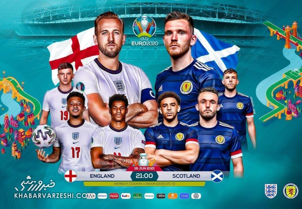 انگلیس – اسکاتلند؛ جنگ بریتانیا