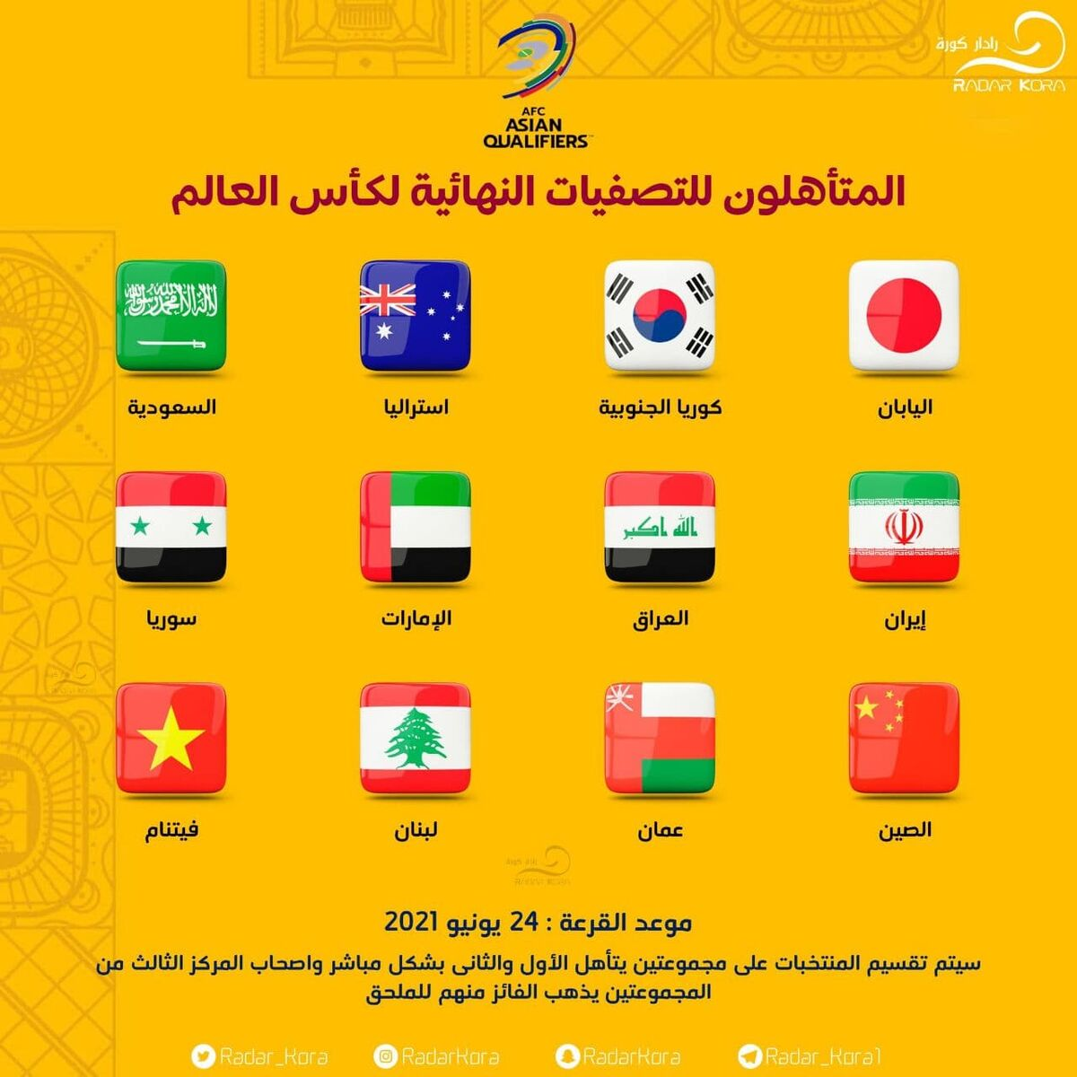 شناسایی ۵ حریف احتمالی ایران در راه جام جهانی/ سیدبندی نهایی آسیا مشخص شد