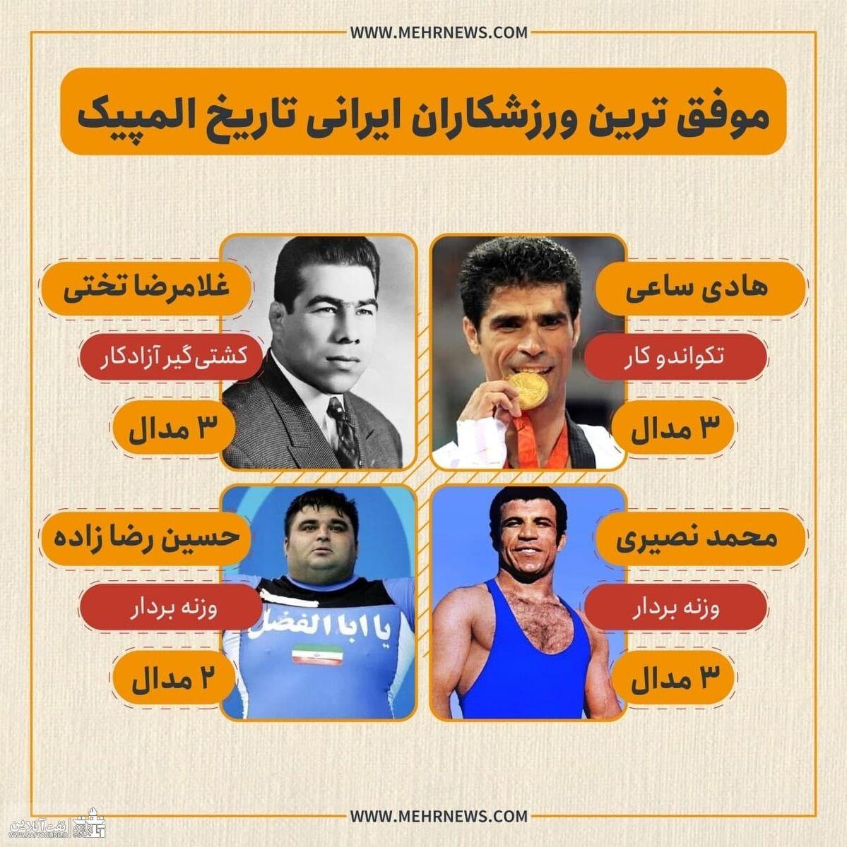 عکس  موفقترین ورزشکاران ایرانی تاریخ المپیک