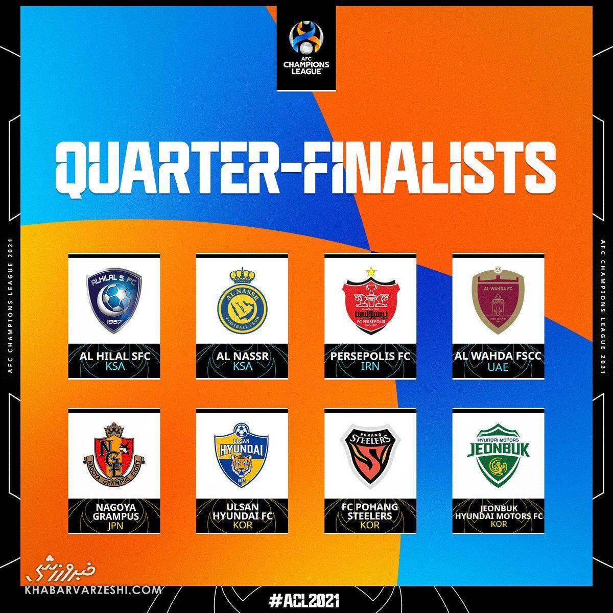 هشت تیم مرحله یکچهارم نهایی لیگ قهرمانان آسیا 2021