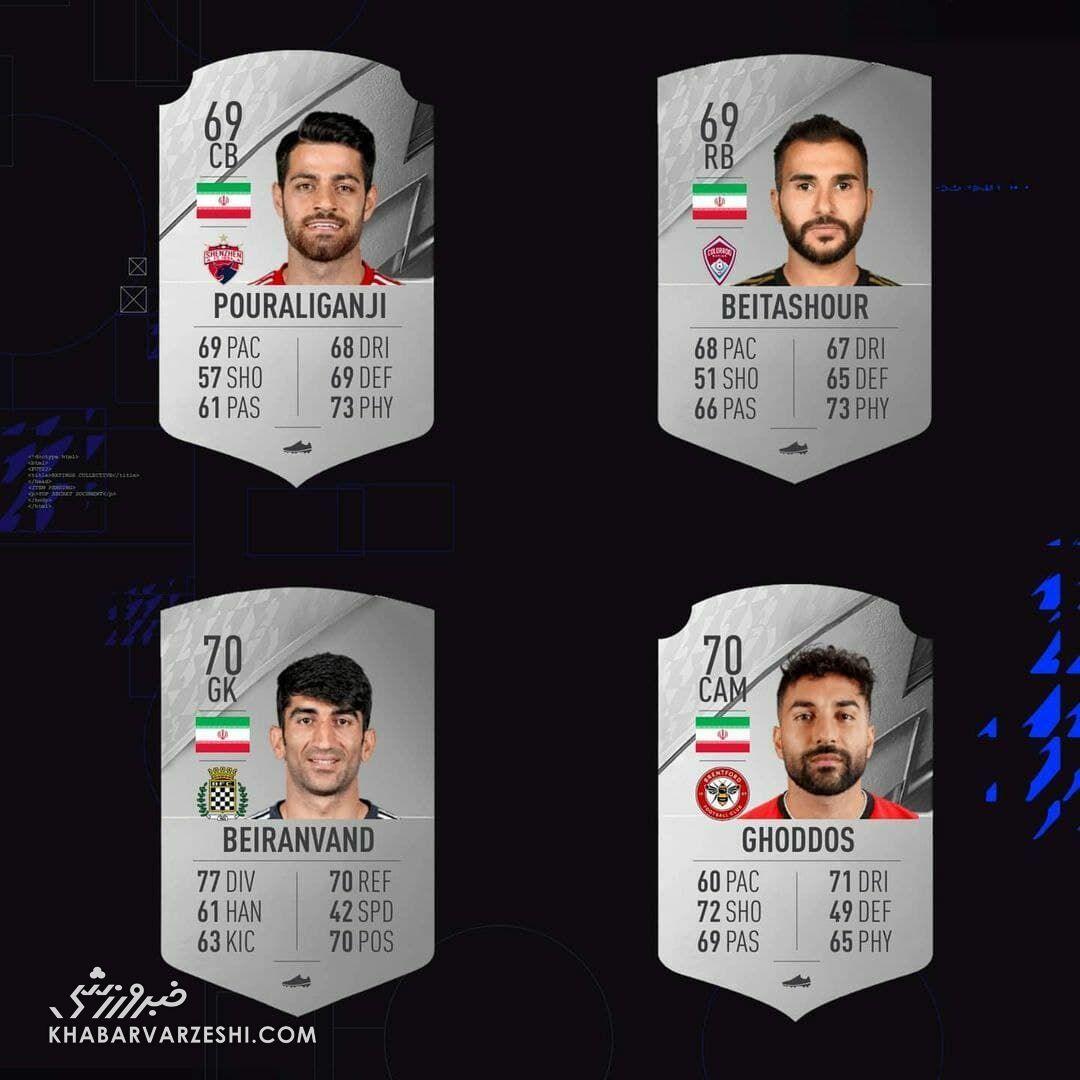 بازیکنان ایرانی دارای کارت در فیفا 22