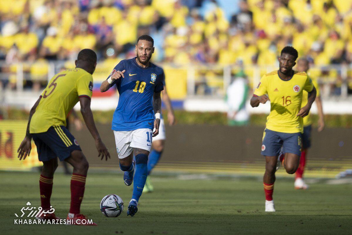 کلمبیا - برزیل