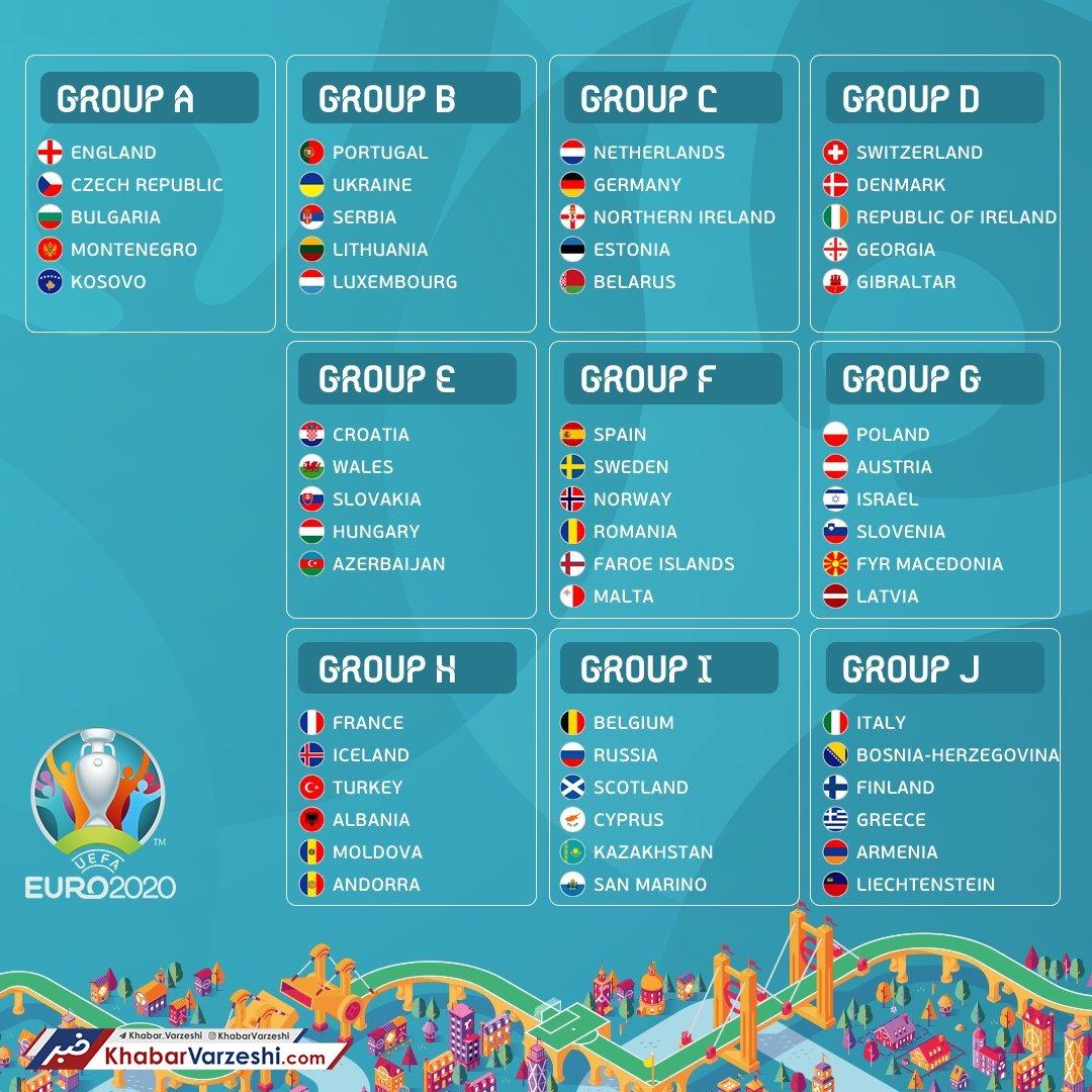 عکس| گروهبندی انتخابی یورو ۲۰۲۰ مشخص شد