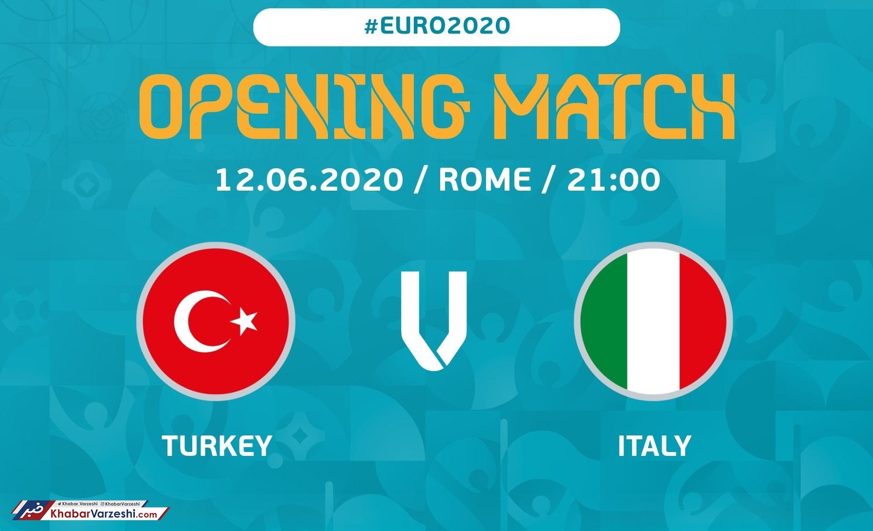 اعلام زمان و مکان دیدار افتتاحیه یورو ۲۰۲۰