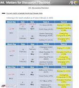 آخرین وضعیت دیدارهای چینیها در لیگ قهرمانان آسیا