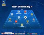 عکس| شجاع در تیم منتخب هفته چهارم لیگ قهرمانان