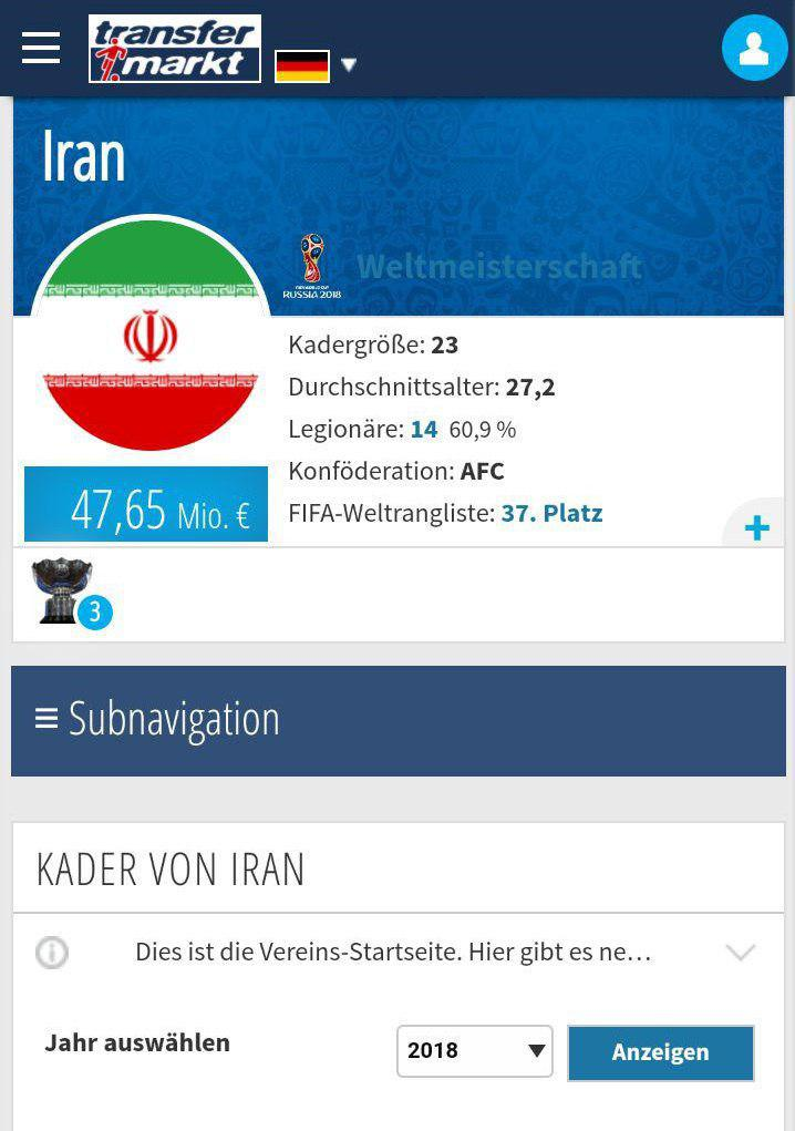 جهانبخش با ارزش ترین بازیکن ایران شد
