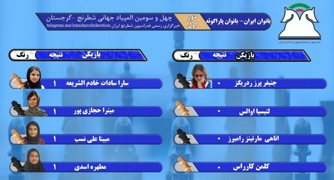 پیروزی مردان و زنان ایران در المپیاد جهانی شطرنج