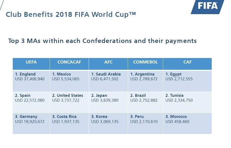دشت خوب سرخآبیها از جام جهانی