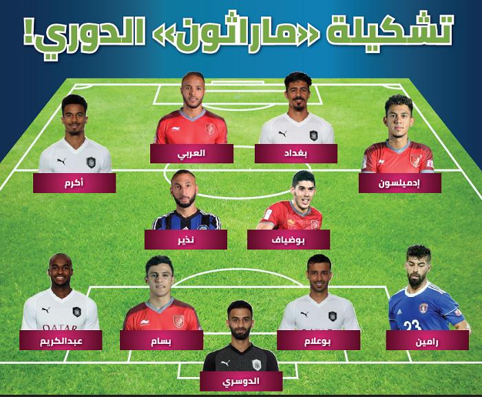 عکس  رضاییان در تیم منتخب ستارگان قطر