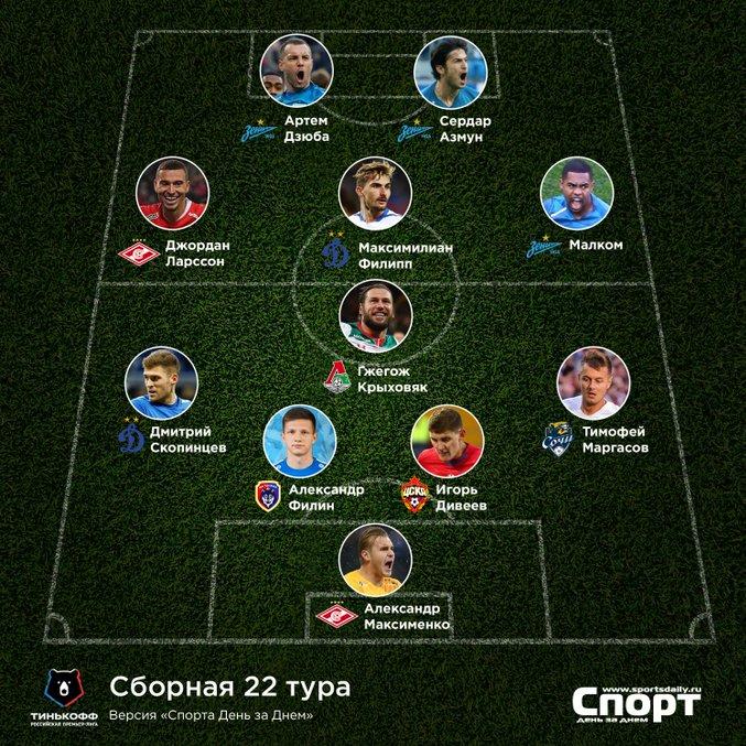 آزمون در تیم منتخب هفته بیست و دوم لیگ روسیه