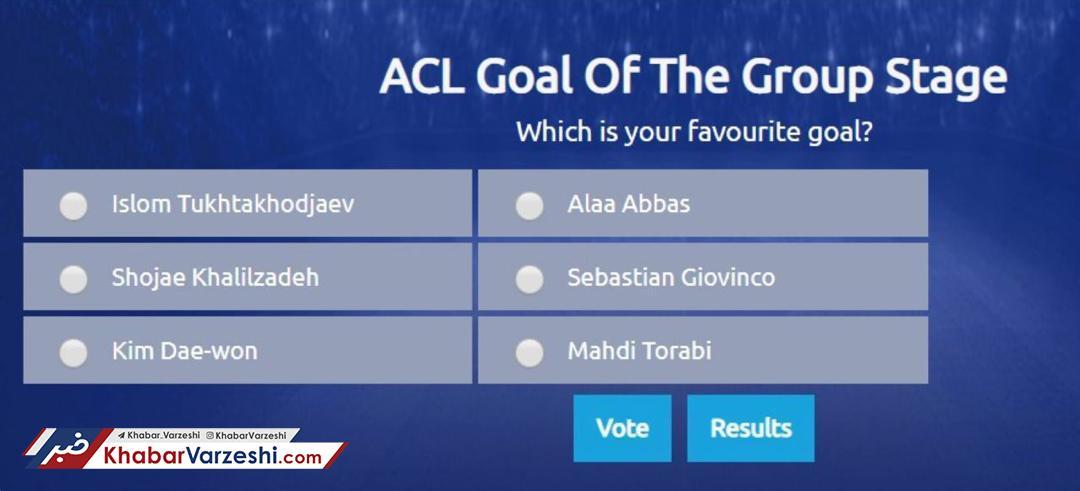 گلهای دو پرسپولیسی کاندید برترین گل لیگ قهرمانان آسیا+لینک رأی