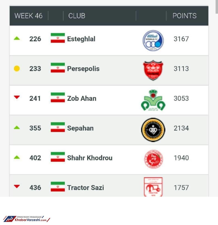 عکس  استقلال بهترین تیم ایرانی در جهان