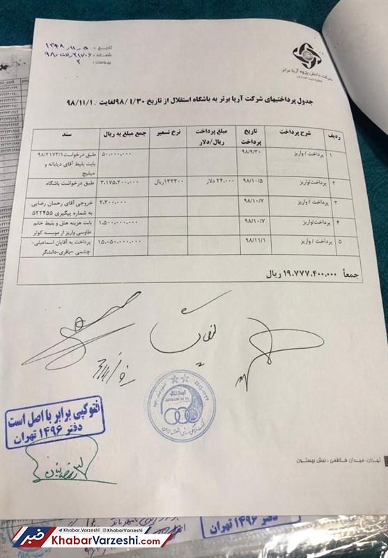 اسناد پرداختی شرکت آریا برتر به استقلال رسانهای شد