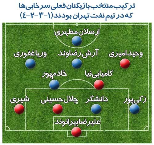 ترکیب منتخب بازیکنان استقلال و پرسپولیس که در نفت تهران بودند