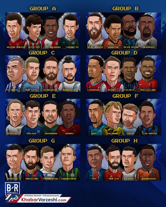 تحلیل گروههای هشتگانه لیگ قهرمانان اروپا فصل 2021-2020