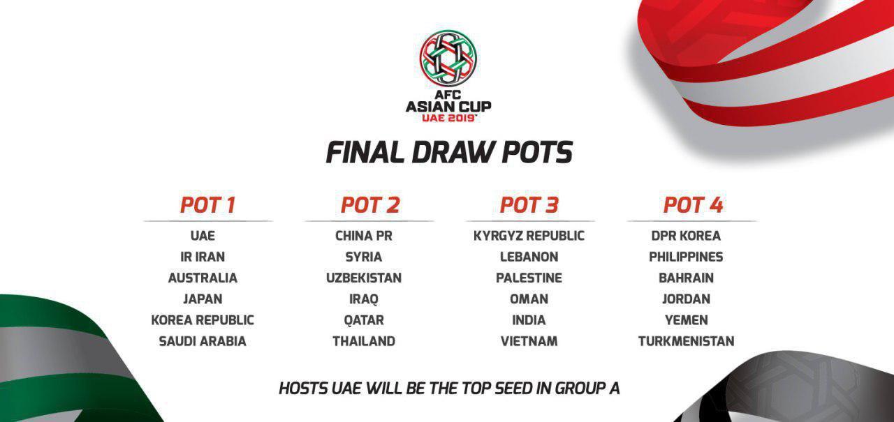 تیم ملی در سید یک جام ملت ها